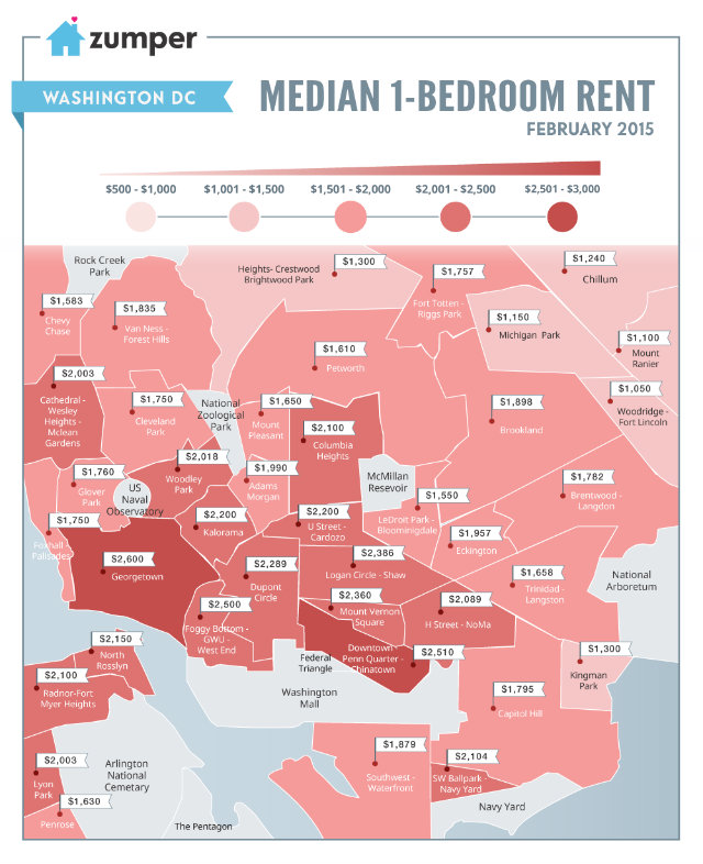 Image credit: http://dcist.com/2015/03/map_heres_how_much_a_one-bedroom_co.php